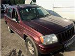 Jeep Grand Cherokee 1999-2003 4.0 литра Бензин Инжектор, разборочный номер T12576 #2